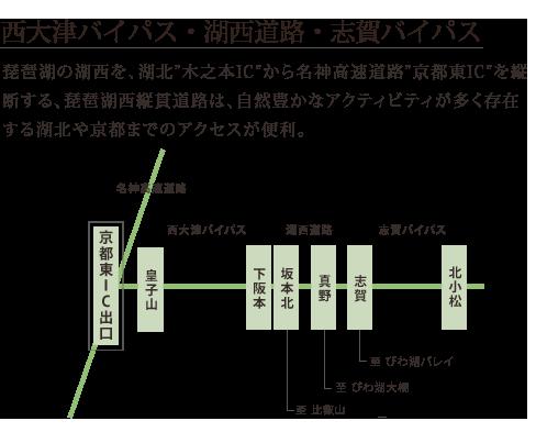 access1_07