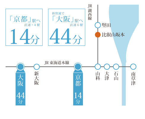 station_06