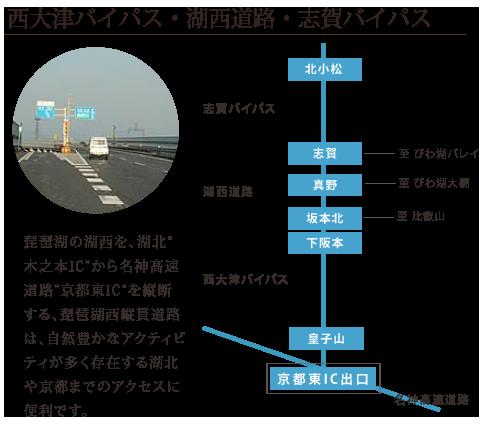 station_08